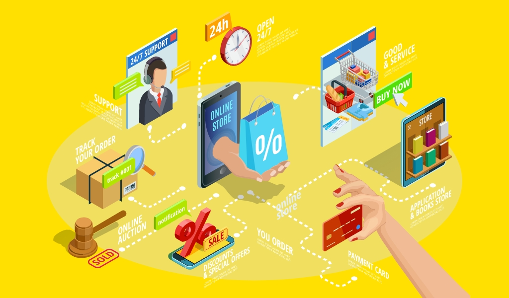 Features of Ecommerce App
